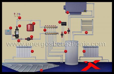 Электродный котел ion