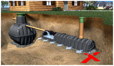 Канализация. Системы канализации