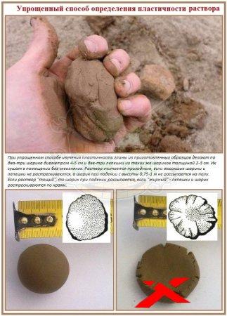 Шамотная глина инструкция как применять