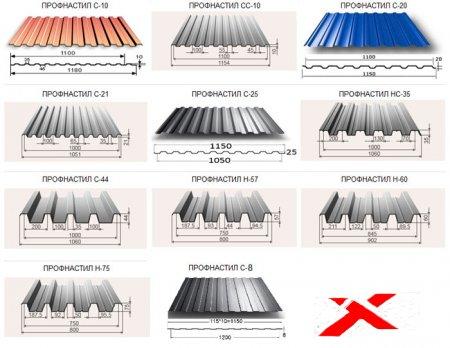 Выбираем качественный профнастил для кровли крыши