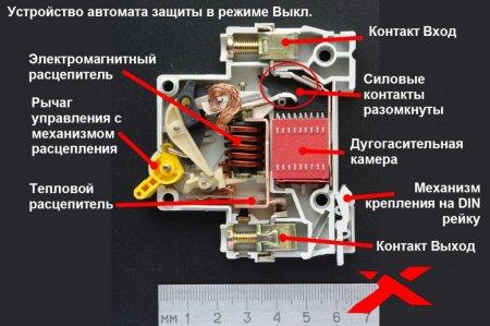 Модульные автоматы защиты, устройство, применение