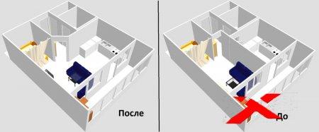 Перепланировка квартиры без проблем