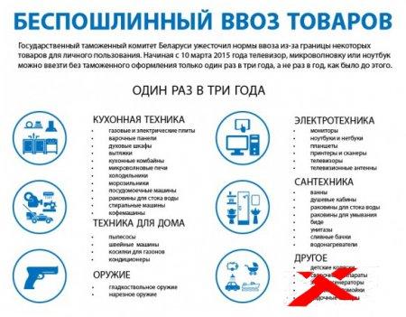 Ввоз товаров в Беларусь